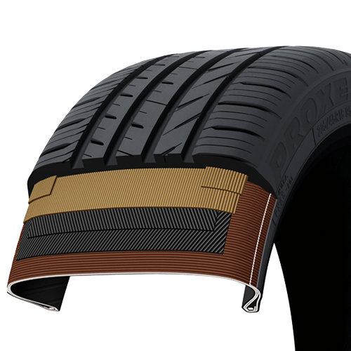 construction of the Proxes Sport All Season Performance Tire